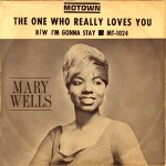 Mary-Wells